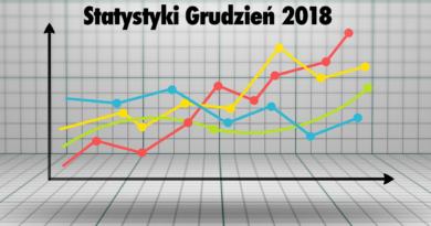 Statystyki – grudzień 2018